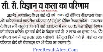 RBSE 12th Result 2019 Name Wise