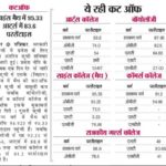 SK College Sikar Cut-off & Merit List 2018