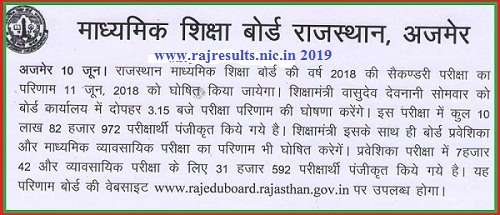 www.rajresults.nic.in 2019