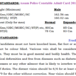 Assam Police Constable Admit Card 2018