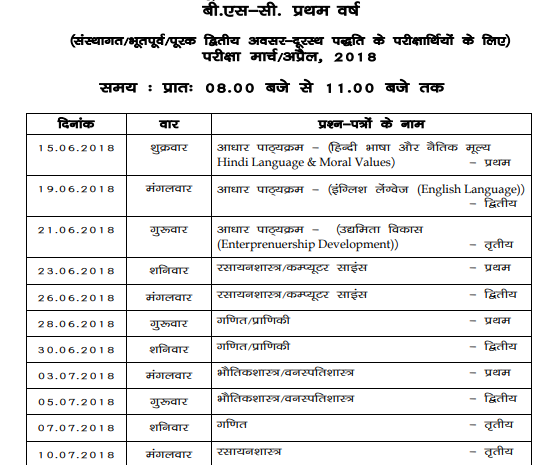 Jiwaji University Time Table 2019