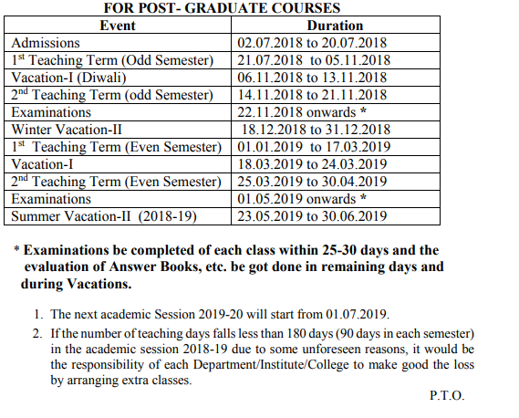 Kurukshetra University Exam Date Sheet 2019