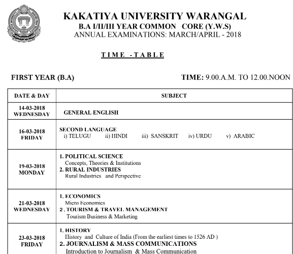 Kakatiya University Time Table 2019