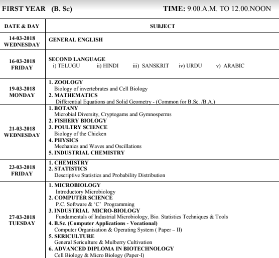 Kakatiya University Time Table BA BSC BCOM