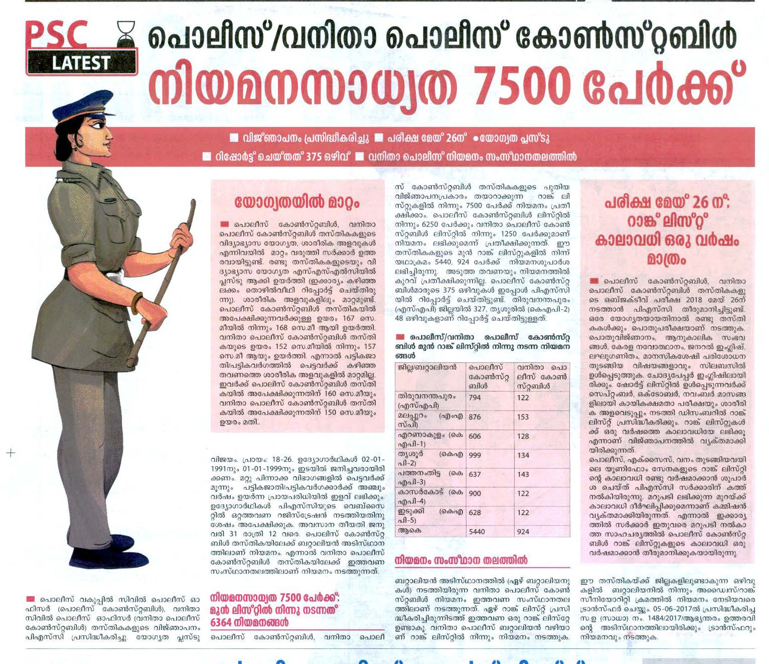 Kerala PSC Civil Police Officer Answer Key 2018
