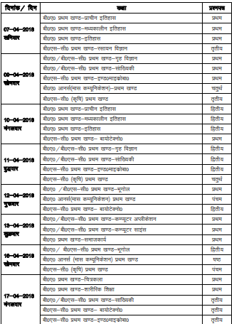 MGKVP Time Table 2019