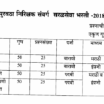 Maha Food Supply Inspector Answer Key 2018