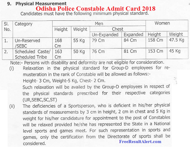 Odisha Police Constable Admit Card 2018
