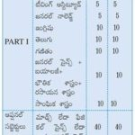 TS DEECET Seat Allotment 2018