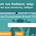 jnvu ba 2nd year result 2019
