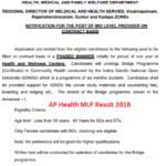 AP Health Department Results 2018