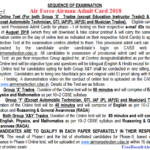Air Force Airman Admit Card 2018