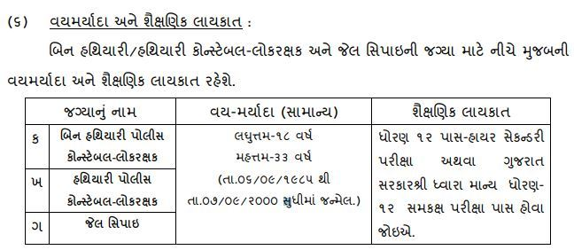 Gujarat Police Bharti 2019 Recruitment Online Form