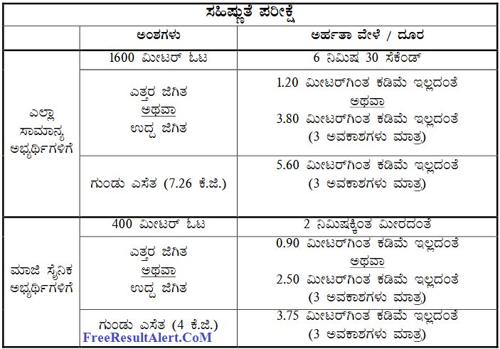 KSP Armed Police Constable Admit Card 2018