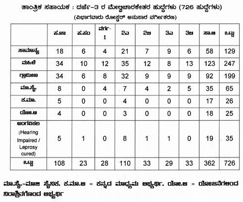 KSRTC Technical Assistant Admit Card 2018