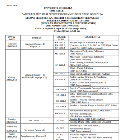 Kerala University Time Table 2019