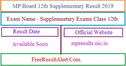MP Board 12th Supplementary Result 2019