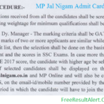 MP Jal Nigam Admit Card 2019
