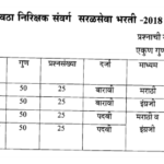 Maha Food Supply Inspector Result 2018