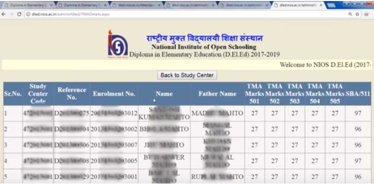 NIOS DElEd Assignment Marks 2018