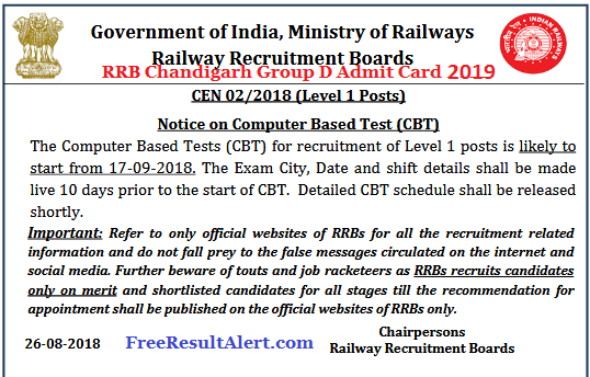 RRB Chandigarh Group D Admit Card 2019