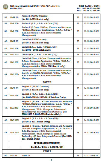 Thiruvalluvar University Time Table 2019