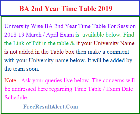 BA 2nd Year Time Table 2019