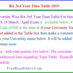 BA 3rd Year Time Table 2019