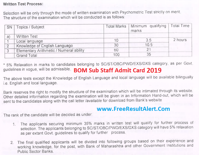 Bank of Maharashtra Sub Staff Admit Card 2019