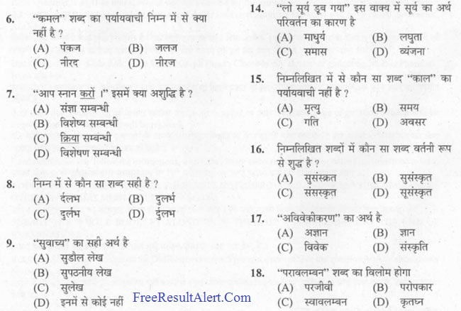 Bihar SSC Inter Level Syllabus 2018