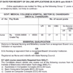 GMCH Chandigarh Staff Nurse Recruitment 2018
