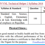 JVVNL Technical Helper 2 Syllabus 2018