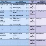 Maharashtra HSC Time Table 2020