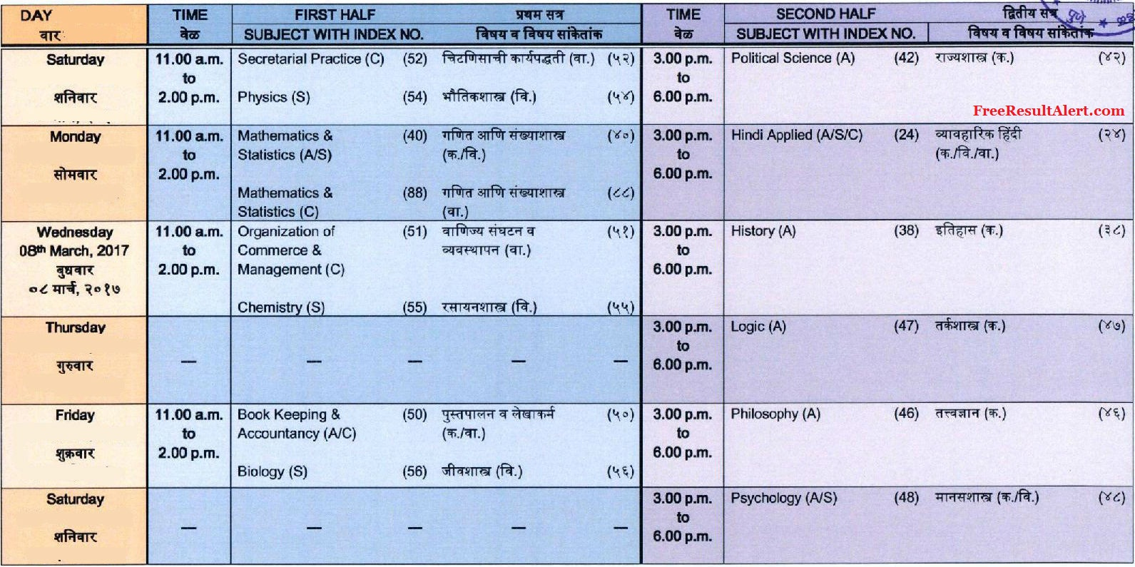 Maharashtra Hsc Time Table 2020 Arts Commerce Science Date Sheet