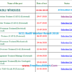 SCCL Badli Worker Result 2018