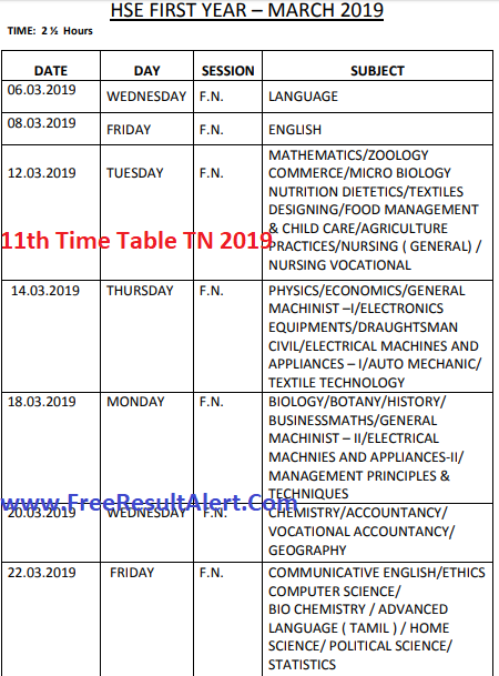 TN 11th Time Table 2019