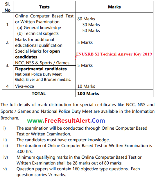 TNUSRB SI Technical Answer Key 2019