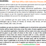 WB Post Office Admit Card 2019