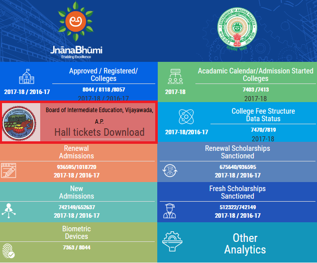 AP Inter 1st Year Hall Tickets 2019