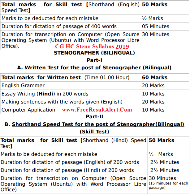 Chhattisgarh High Court Stenographer Admit Card 2019
