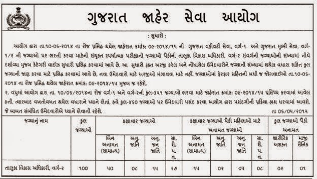 GPSC Class 1 2 Answer Key 2018