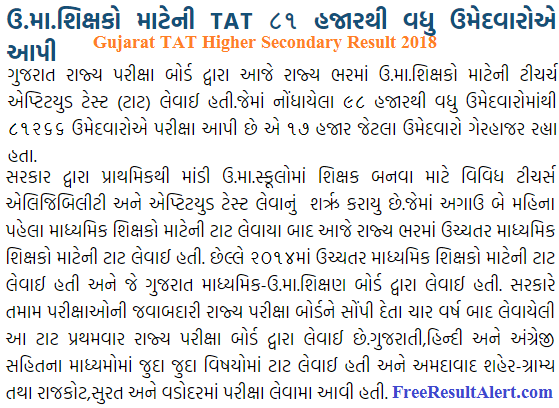 Gujarat TAT Higher Secondary Result 2018