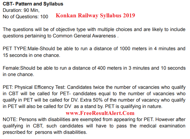 Konkan Railway Admit Card 2019