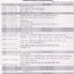 Rajasthan Board 12th Time Table 2020