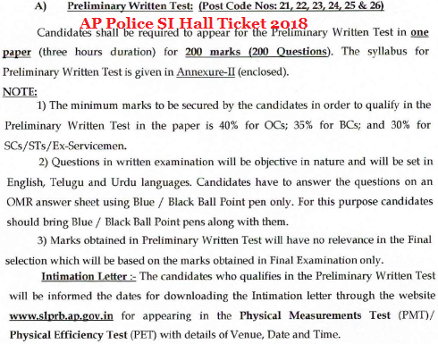 AP Police SI Hall Ticket 2018