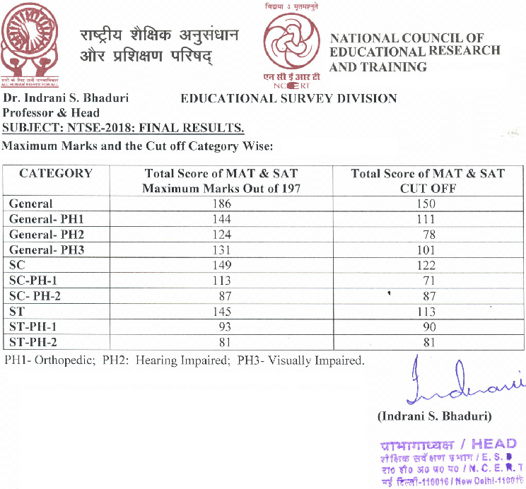 NTSE 1st Stage Result 2019