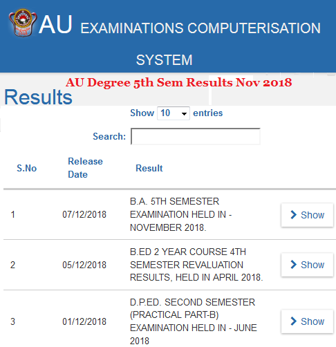 AU Degree 5th Sem Results Nov 2018