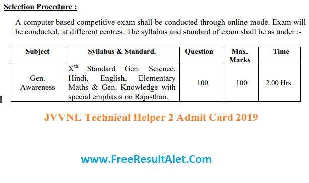 JVVNL Helper 2 Exam Pattern