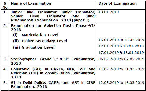 SSC GD Constable Exam Date 2019