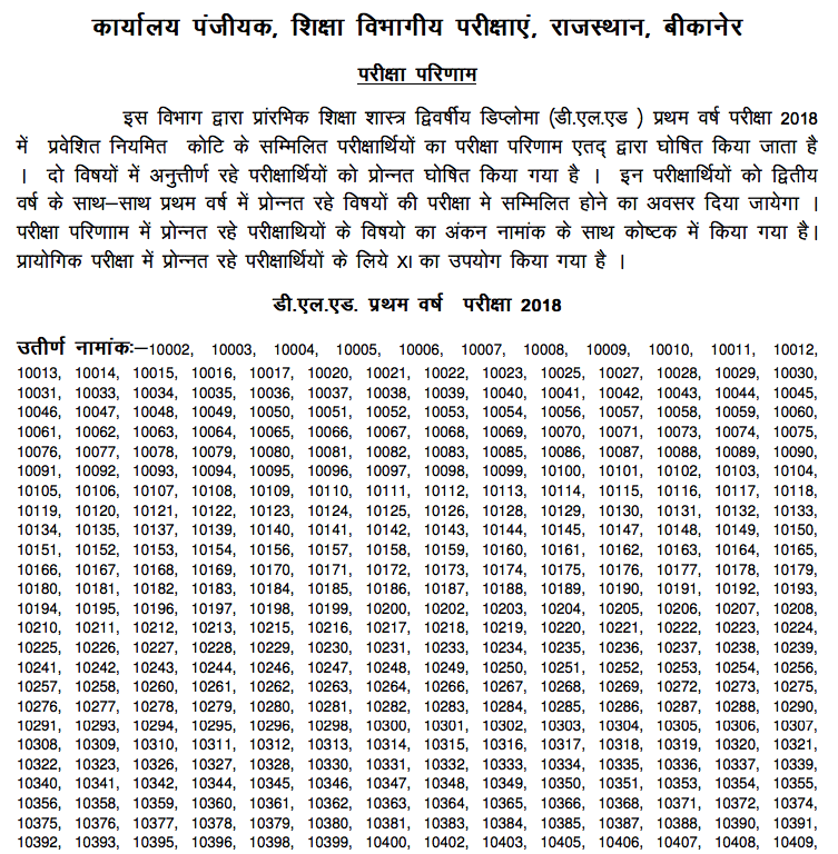 bstc 1st year result 2018